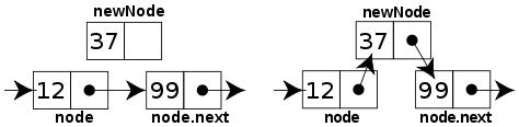 Django: Ordering by Linked List for Model Objects