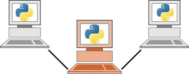 Create Proxy Object in Python · by Ruddra